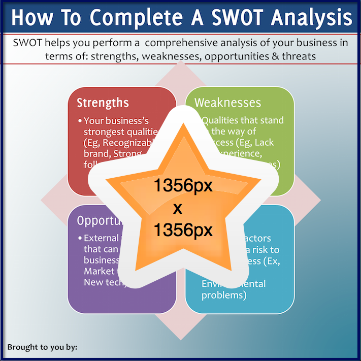 tupperware brand swot analysis