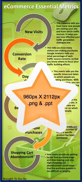 eCommerce Profit Boosters - BONUS Infographic