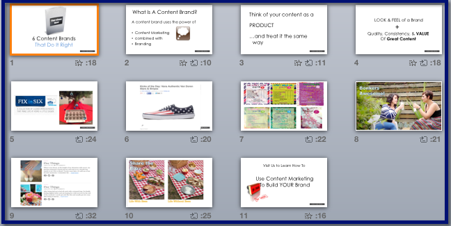 How to Use Content Marketing to Build Your Brand - Promo Slideshow - Brand Examples