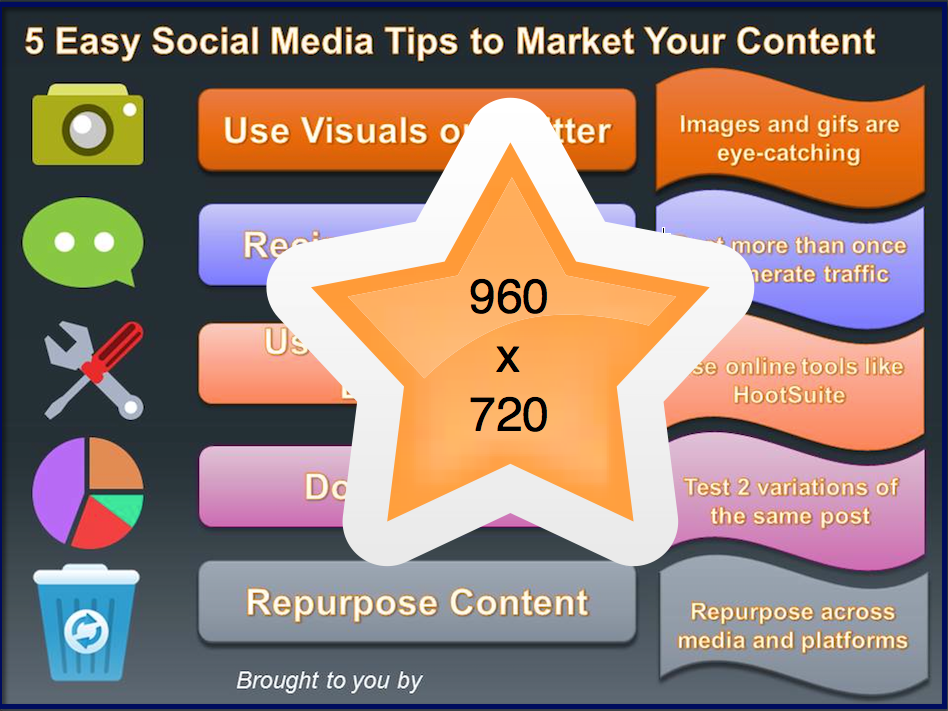 How to Use Content Marketing to Build Your Brand - Social Media Tips