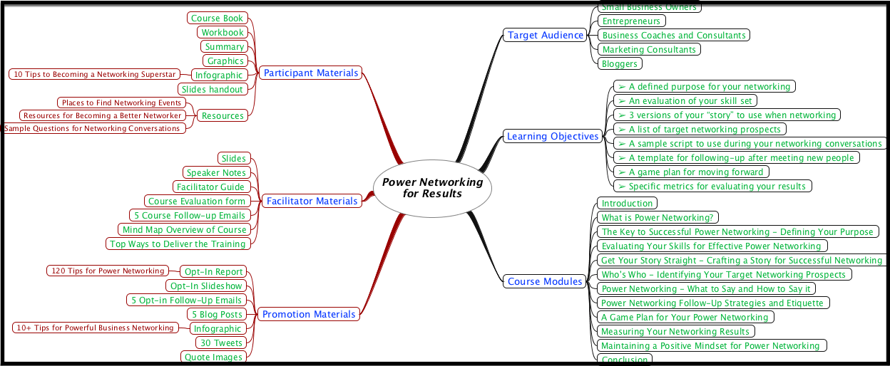 Business Networking - Power Networking for Results - White