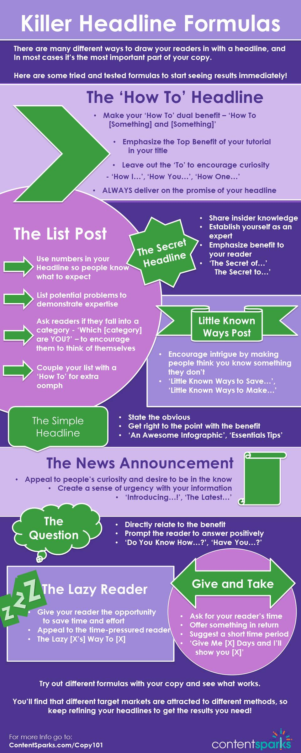 Tips and Templates for High-Converting Headlines