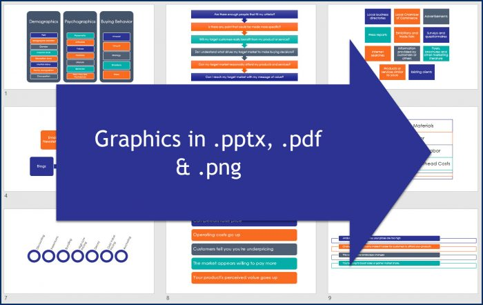 Profitable Pricing - Graphics