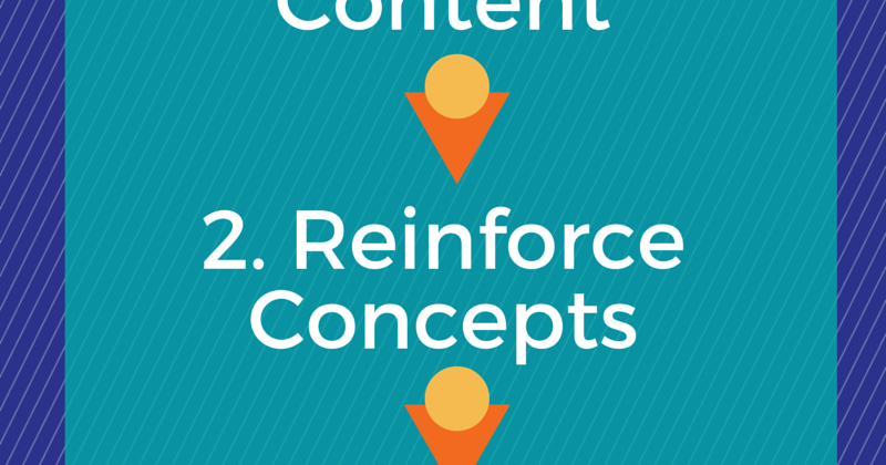 Our Favorite Visual Content Creation Tool for Repurposing Content