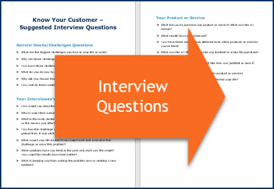 Know Your Customer - Interview Questions