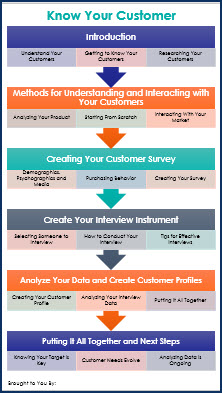 KnowYourCustomer OverviewInfographic small