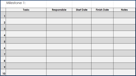 Project Management Made Easy - Project Template Spreadsheet Milestones