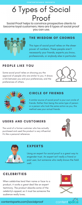 Social Proof infographic