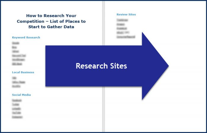 How To Research Your Competition - Research Data