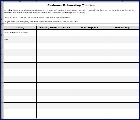 Customer Onboarding: After the Sale - Timeline Spreadsheet