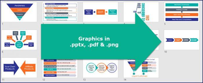 Sales Funnel Magic - Graphics