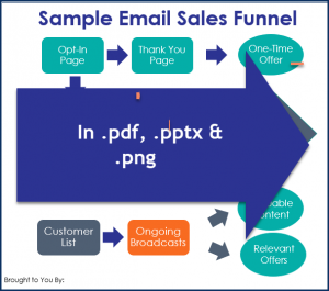 SalesFunnel_EmailFunnel