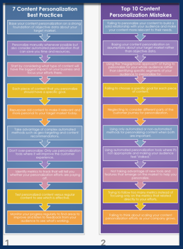 Personalized Content Marketing - Infographics
