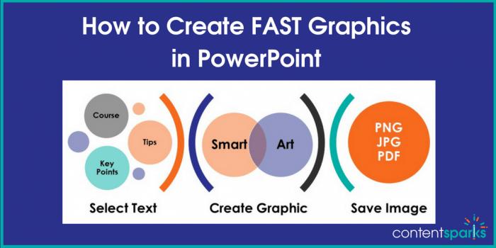 Create Graphics with Smart Art postsplash