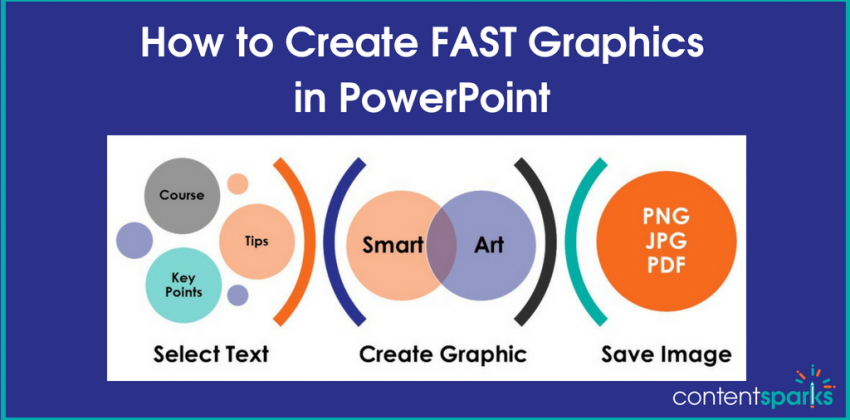 How to Create Graphics in PowerPoint with Smart Art