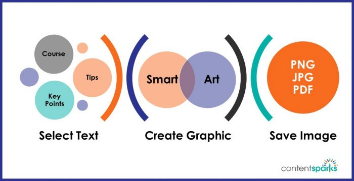 Create graphics in powerpoint with smart art