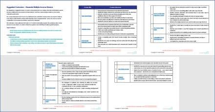 SigSystem Curriculum 1