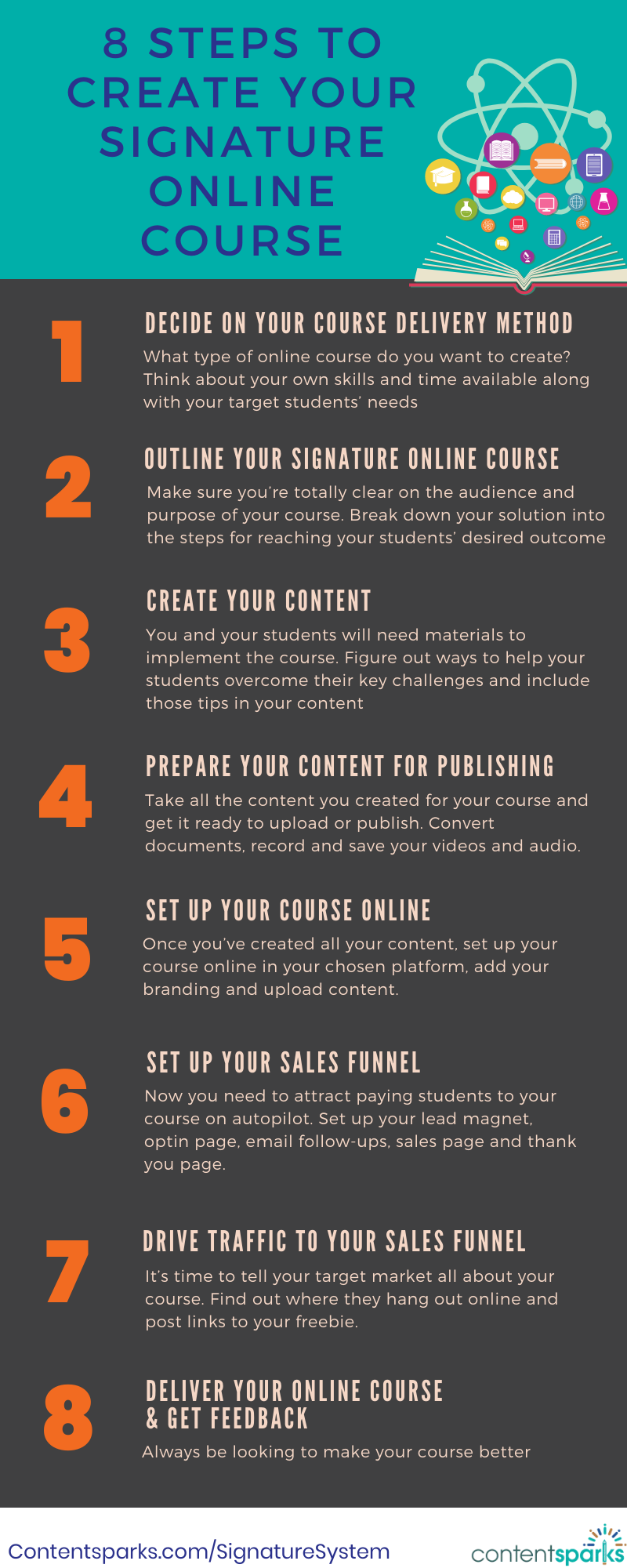 How to Create Your Signature Online Course