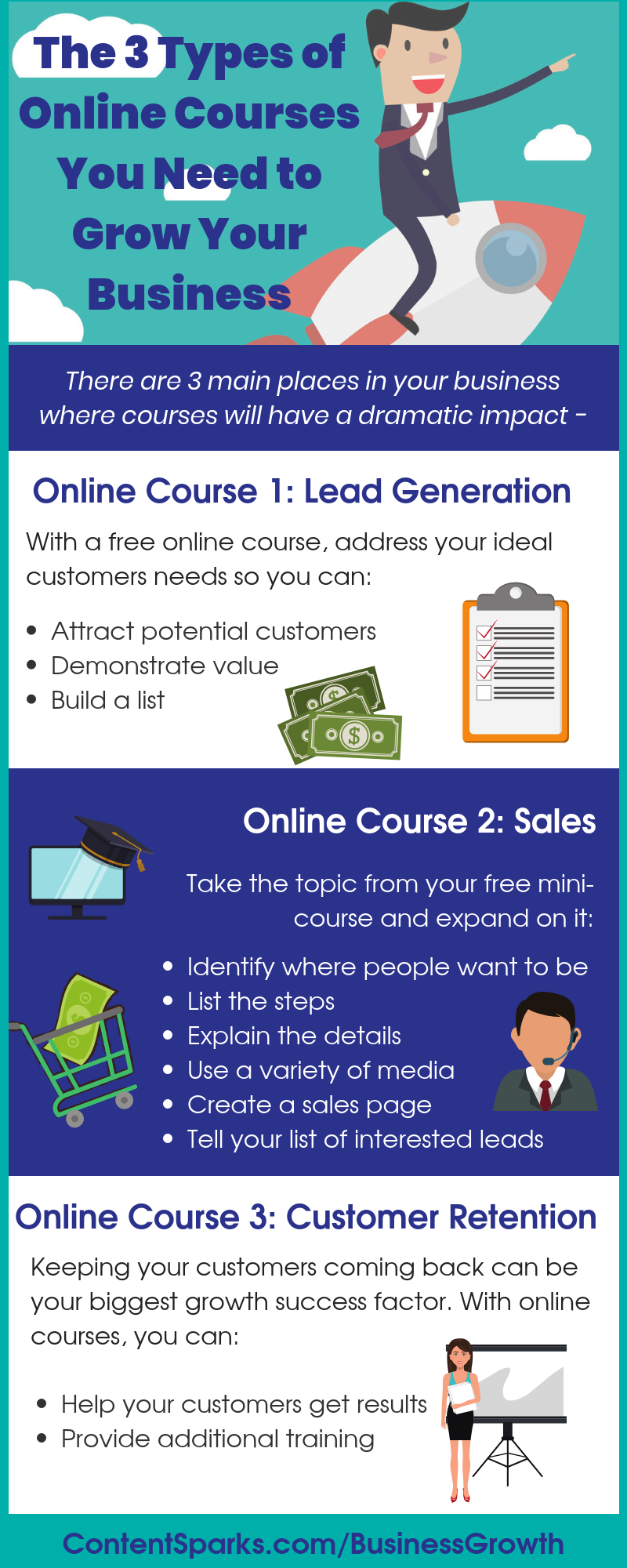 Create online courses to grow your business