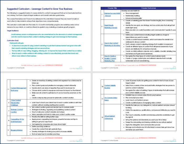 Content Management Bootcamp - Curriculum