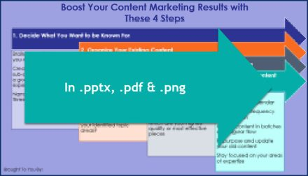 Content Management Bootcamp - Opt-In Infographic