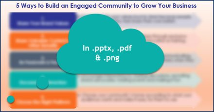 Build A Community Around Your Brand - OptIn Infographic