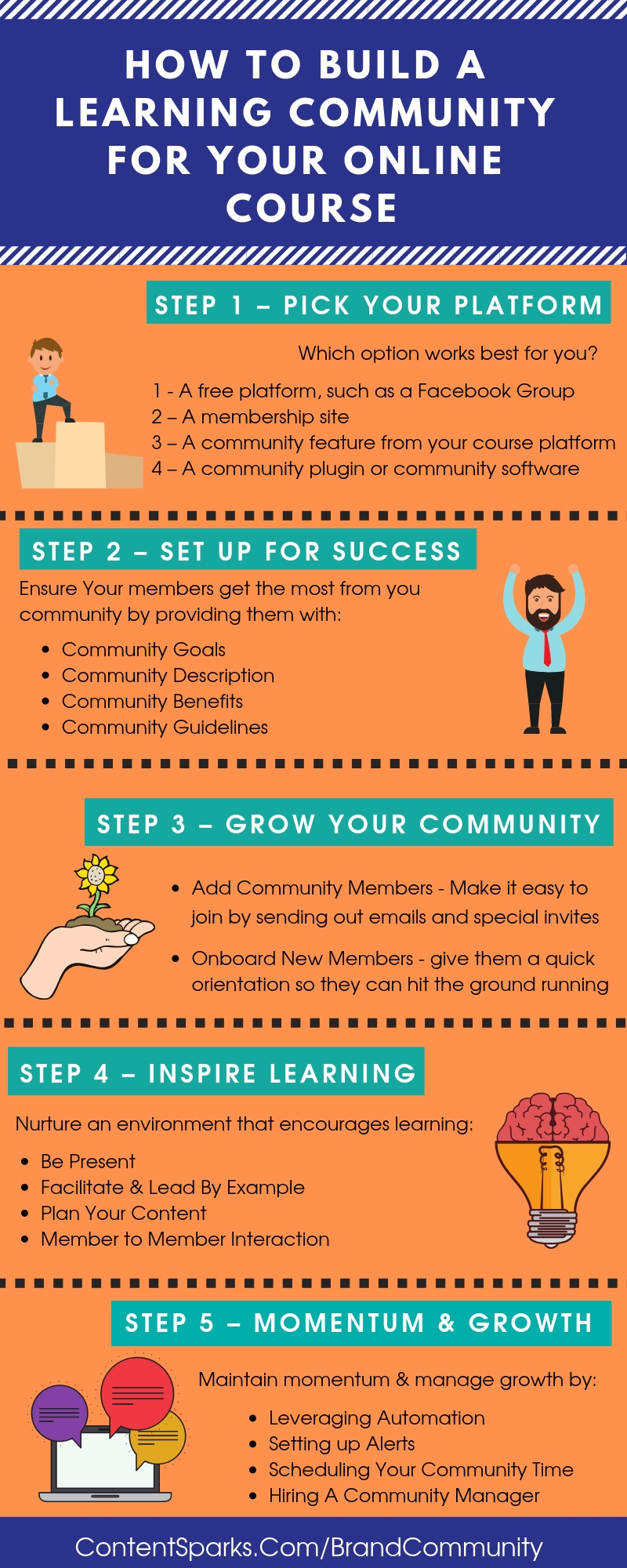 Build Learning Community for Online Course
