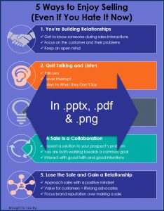 Sales Skills - Lead Gen Infographic