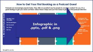 How to Get Interviewed on Podcasts - Opt In Infographic