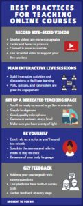Best Practices Editable Canva Infographic