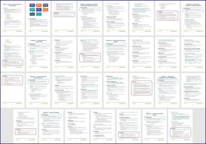 How to Teach an Online Course Cheat Sheet 1