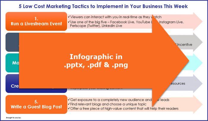 Low Cost Marketing Strategies - OptIn Infographic