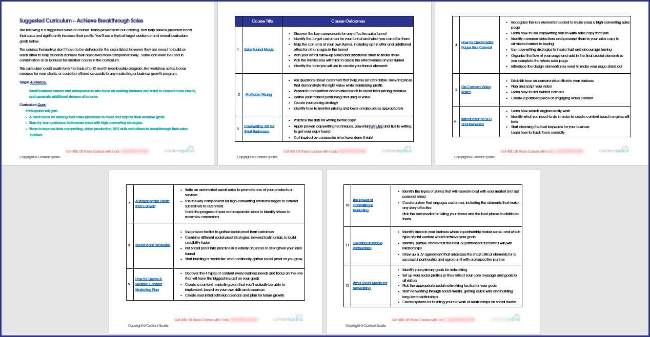 Achieve Breakthrough Sales - Suggested Curriculum
