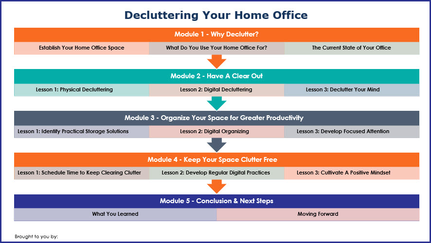 Decluttering Your Home Office - Overview Infographic