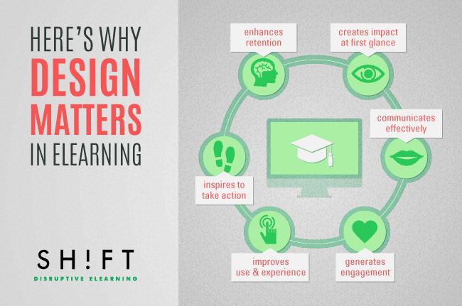 B5 Design matters in eLearning 1
