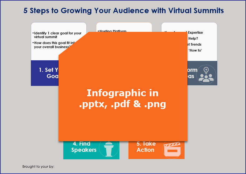 Virtual Summit Success -OptIn Infographic