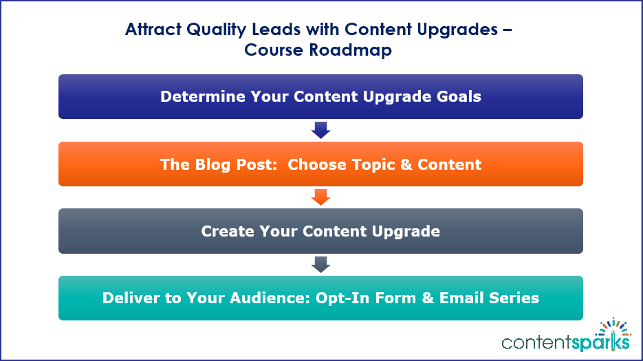 Attract quality leads