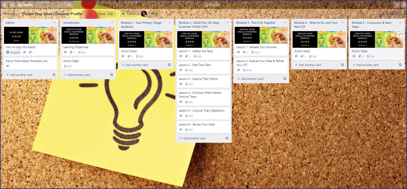 Create Your Ideal Customer Profile Trello Board