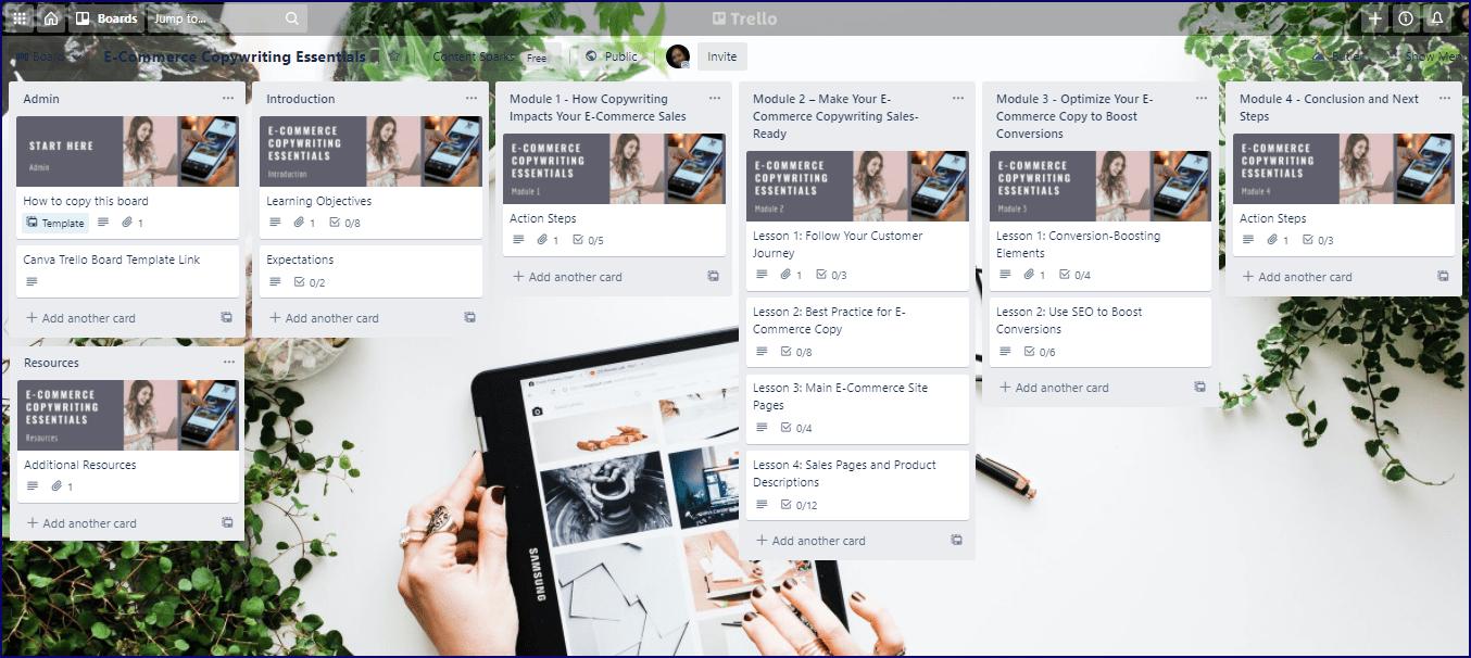 E Commerce Copywriting Essentials Trello Board